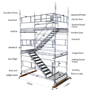 Stair Case Tower